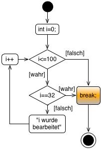 html befehl punkt zwischen wörtern